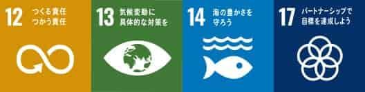 目標12つくる責任 使う責任 目標13気候変動に具体的な対策を 目標14海の豊かさを守ろう 目標17パートナーシップで目標を達成しよう
